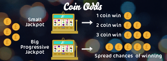 Coin Odds